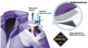 Die Oberschicht einer Funktionsjacke mit Gore-Tex Membran