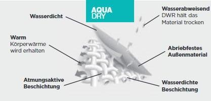 Wasserdicht, atmungsaktiv, getapte Nähte und wasserdichte Konstruktion. Entwickelt um die stärksten Regenfälle zu überstehen