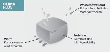 Kompakte, komfortable Hohlfasern-Füllung für überlegene Wärme und Leichtgewichtigkeit