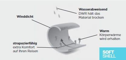 Leistungsstarke Außenschicht mit erweiterter Witterungsbeständigkeit. Winddicht, strapazierfähig und wasserabweisend durch unsere SmartDry Behandlung.