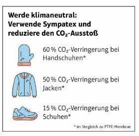 Bis zu 60 % weniger CO2 Ausstoß bei Sympatex Membranen
