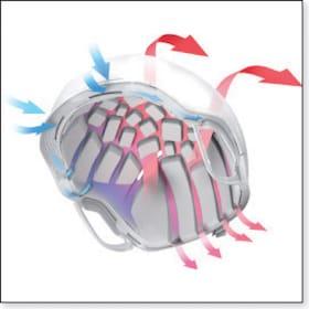 Abb.: Bei herkömmlichen Inmold-Helmen funktioniert dieses System nicht, da zwischen den beiden Schalen der Platz für Luftkanäle fehlt.