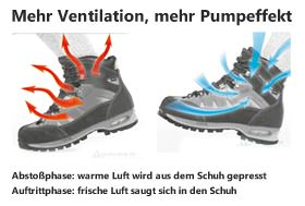 meindl air revolution pump effekt
