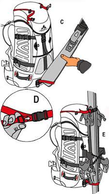 Ski an der Front des Rucksackes anbringen