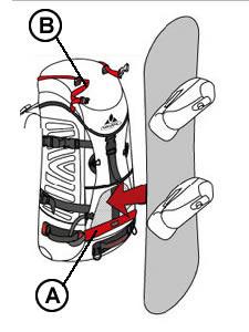 Rucksackbefestigung Snowboard und Schneeschuh